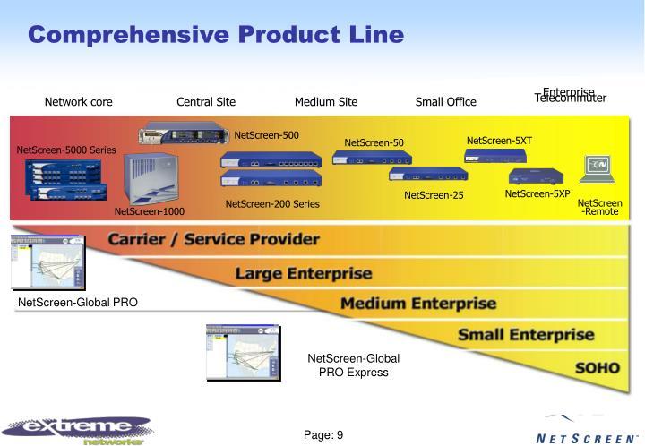 Comprehensive Product Line