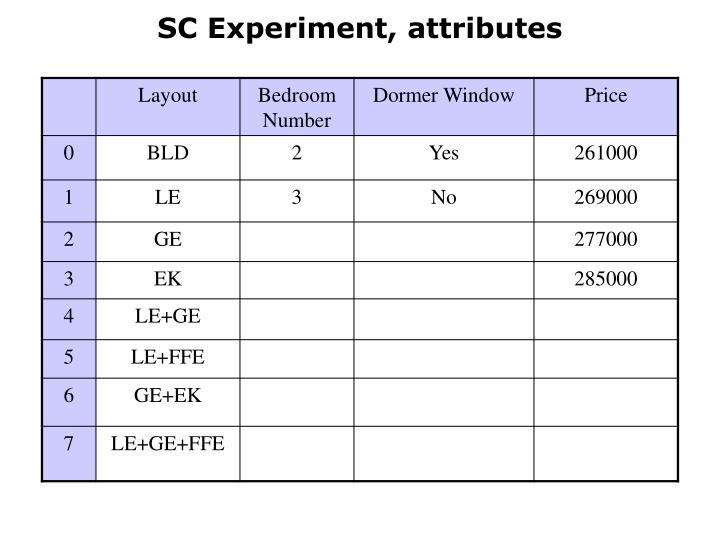SC Experiment, attributes