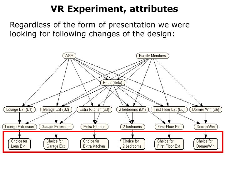 VR Experiment, attributes