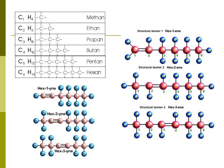 Science 30 chemistry