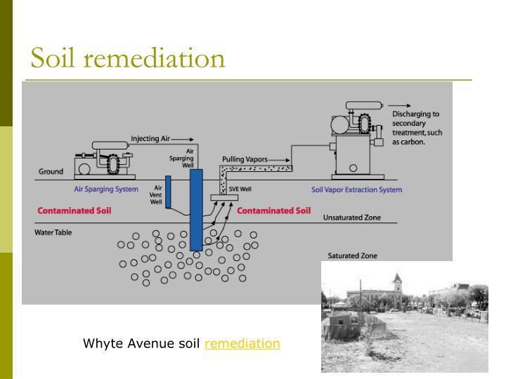 Soil remediation