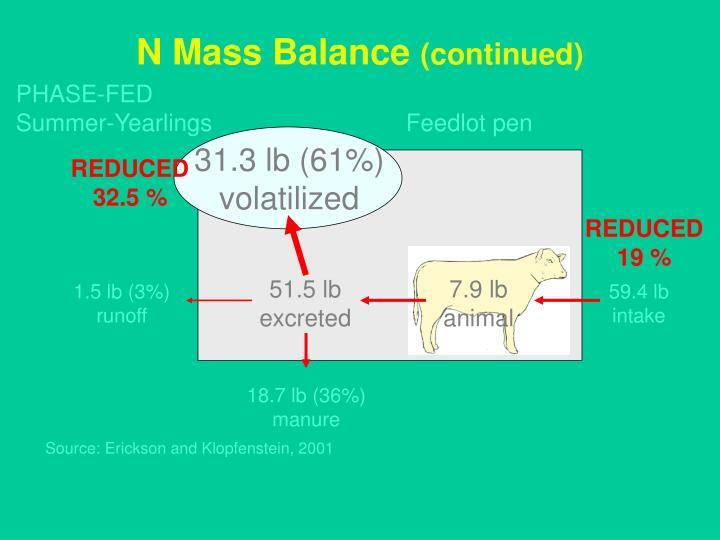 N Mass Balance
