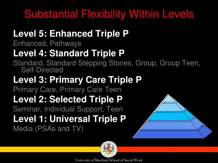 Substantial Flexibility Within Levels