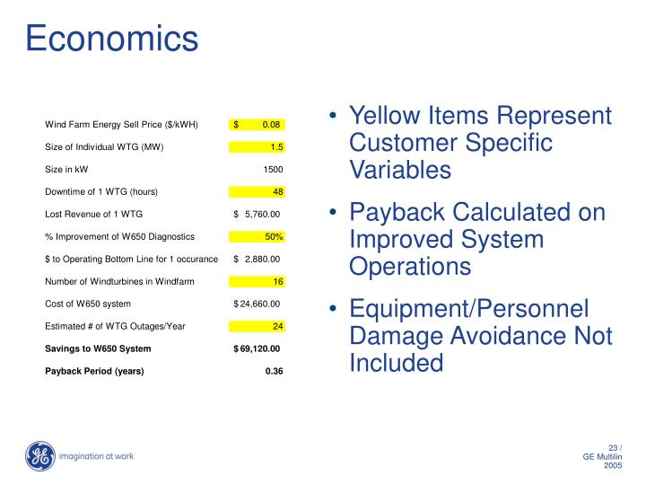 Yellow Items Represent Customer Specific Variables