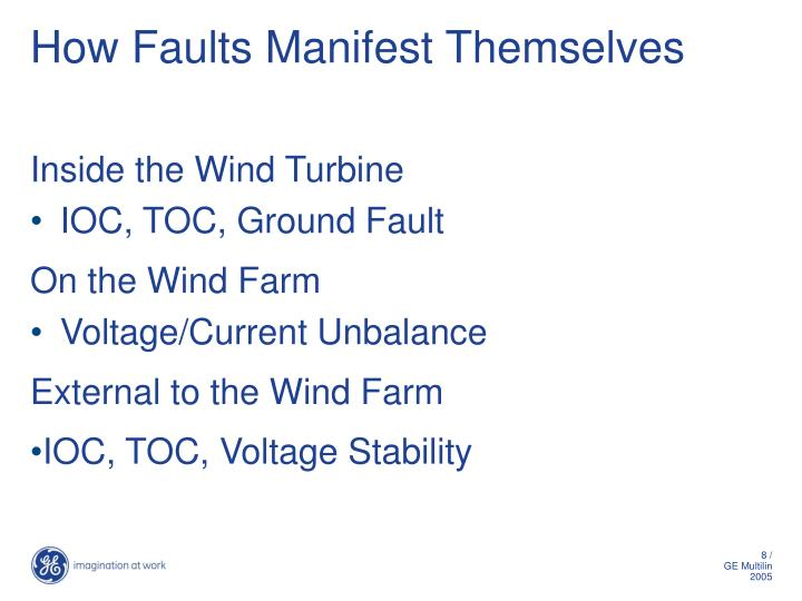 How Faults Manifest Themselves