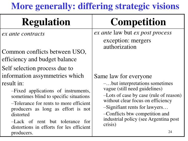 More generally: differing strategic visions