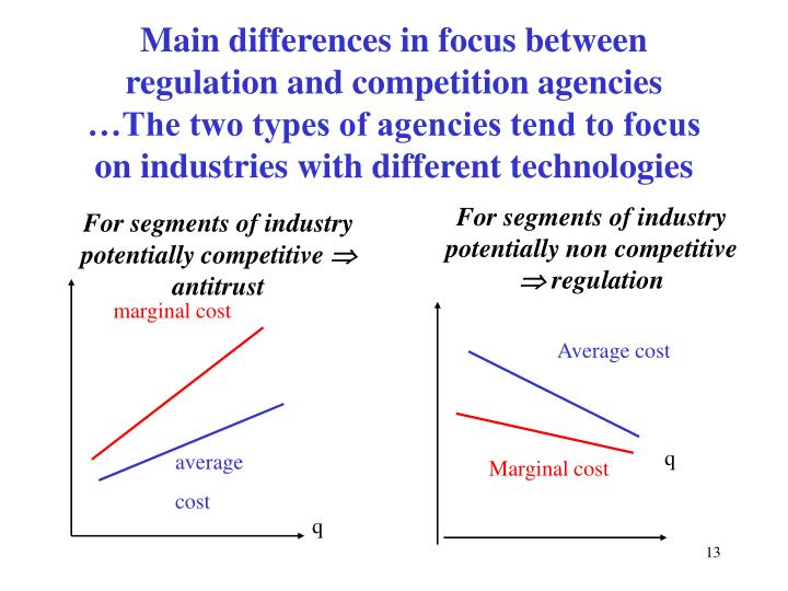 For segments of industry potentially competitive