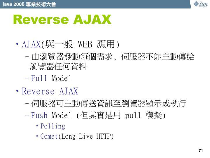 Reverse AJAX
