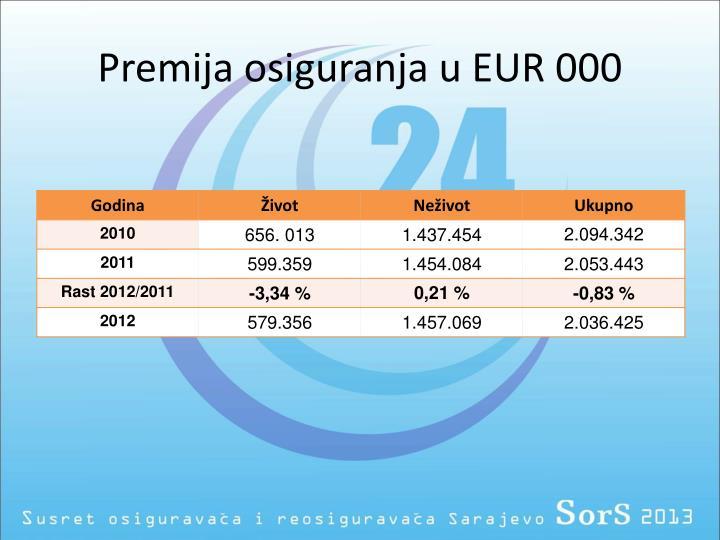 Premija osiguranja u eur 000