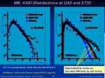 mb kno distributions at ua5 and e735