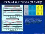 pythia 6 2 tunes r field2