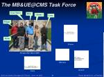 the mb ue@cms task force