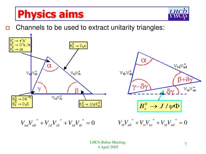 Physics aims