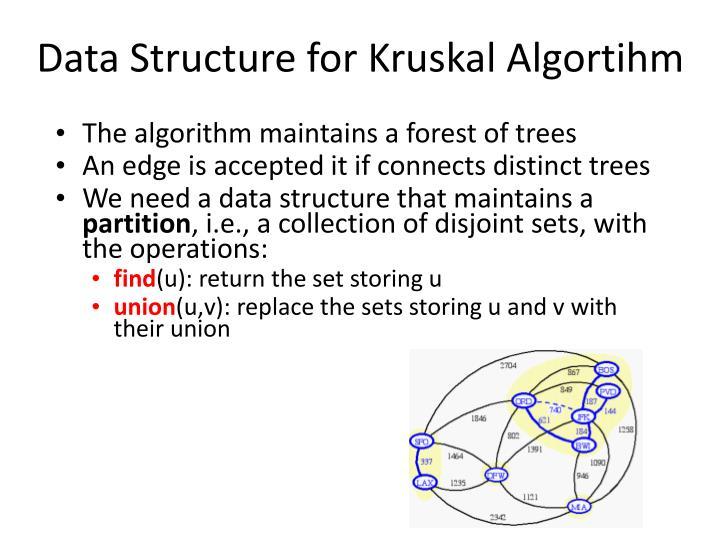 Data Structure for Kruskal Algortihm