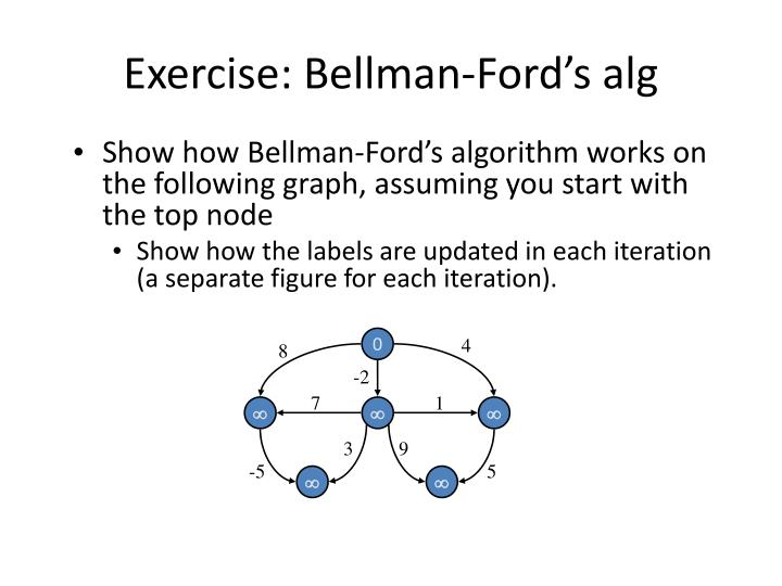 Exercise: Bellman-Ford's alg