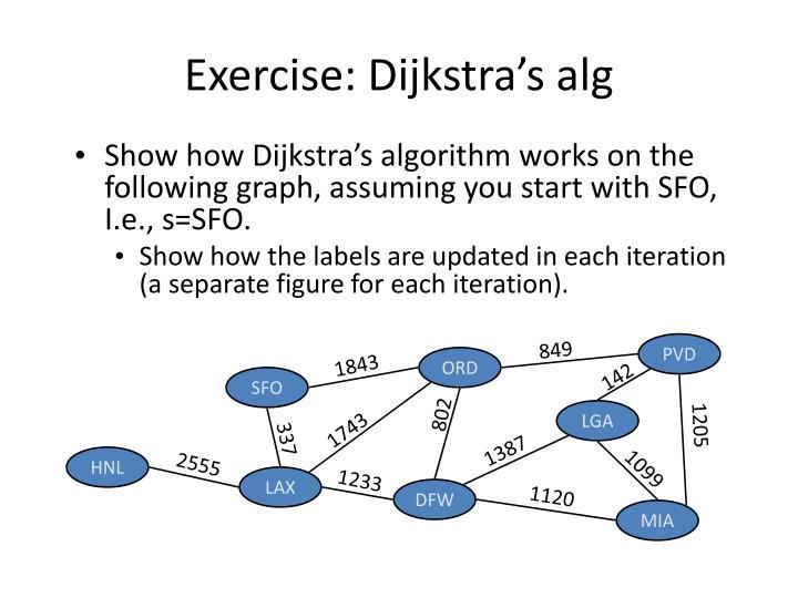 Exercise: Dijkstra's alg