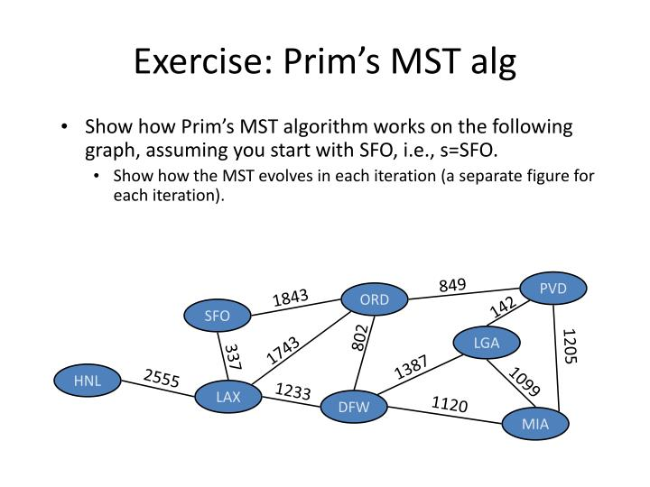 Exercise: Prim's MST alg
