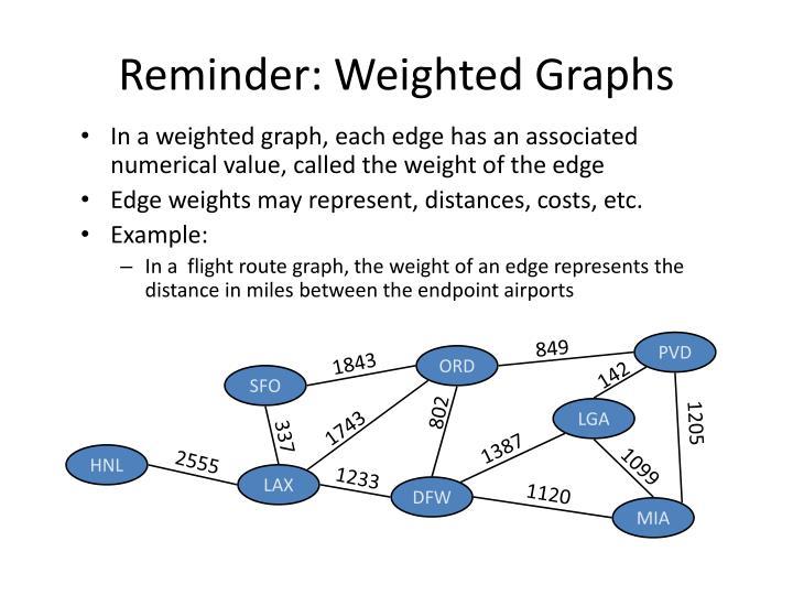 Reminder: Weighted Graphs
