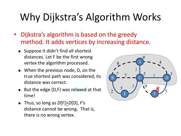 Why Dijkstra's Algorithm Works