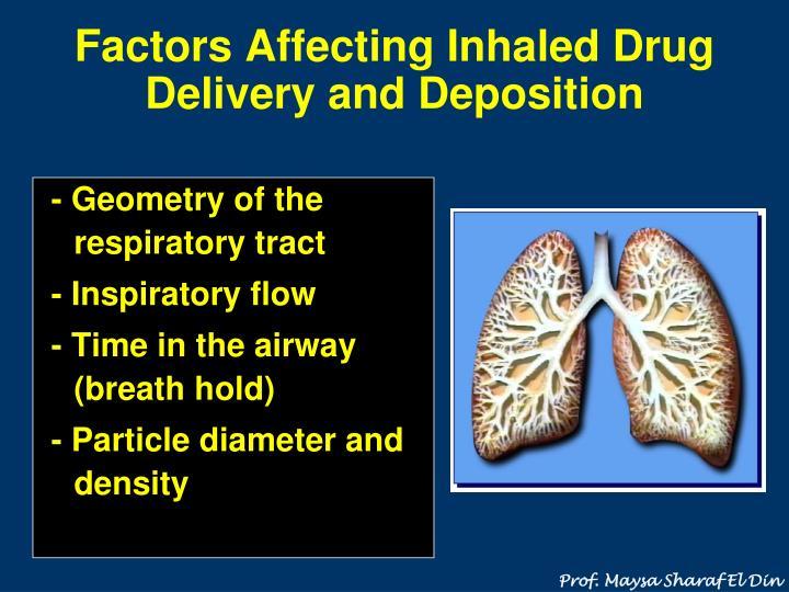 Factors Affecting Inhaled Drug Delivery and Deposition