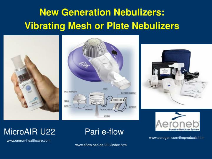 New Generation Nebulizers: