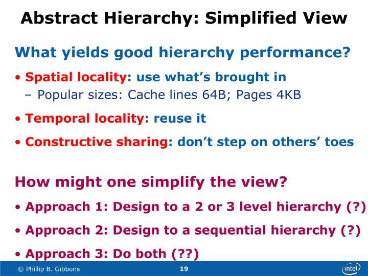 Abstract Hierarchy: Simplified View