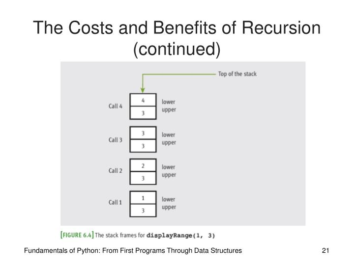 The Costs and Benefits of Recursion (continued)