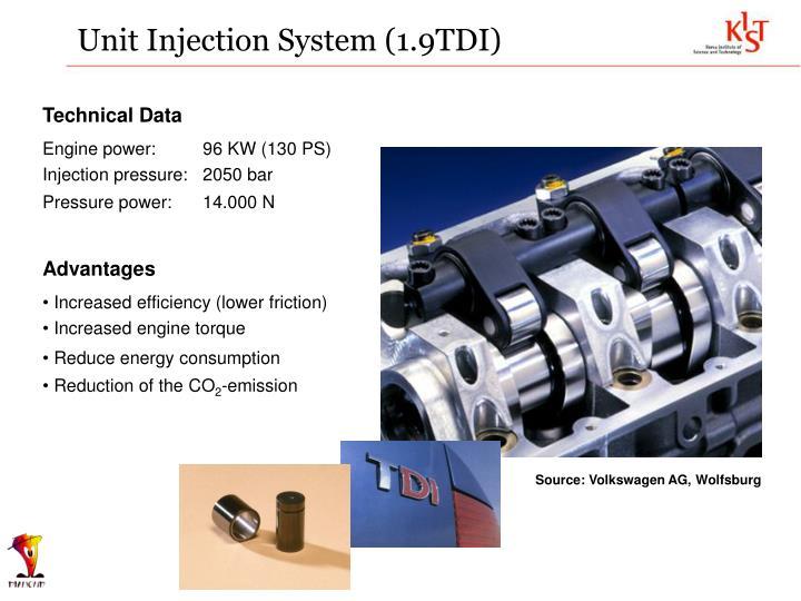 Unit Injection System (1.9TDI)