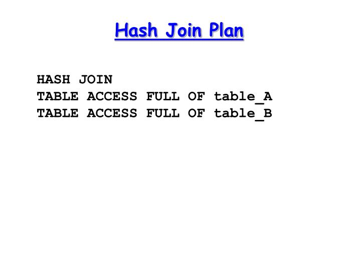 Hash Join Plan