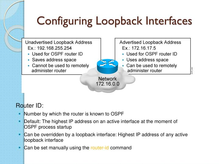 Configuring Loopback Interfaces