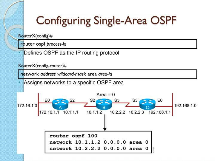 Configuring Single-Area OSPF