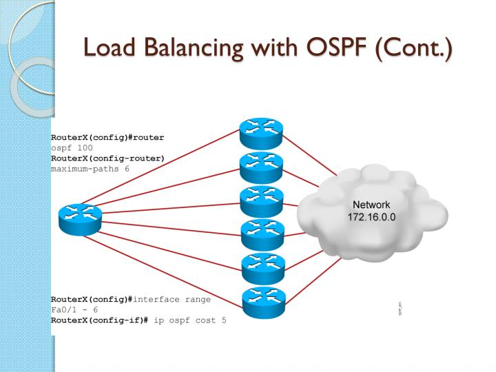 Load Balancing with OSPF (Cont.)