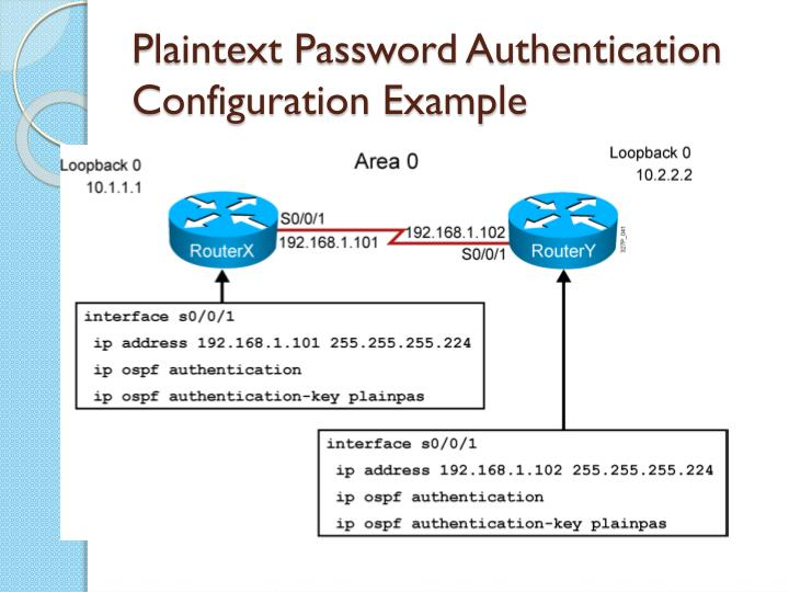 Plaintext Password Authentication Configuration Example