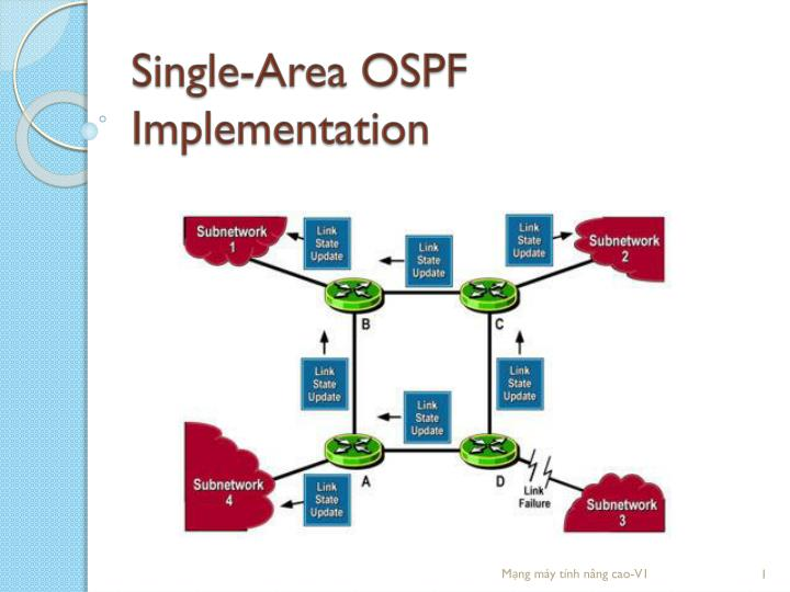 Single area ospf implementation