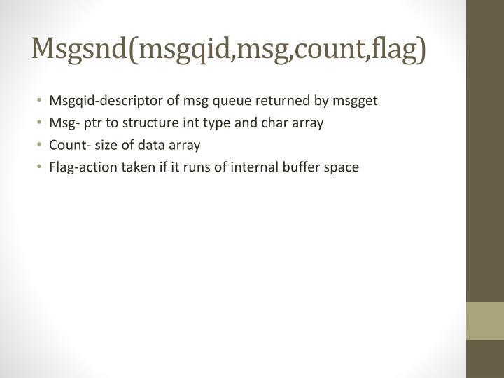 Msgsnd(
