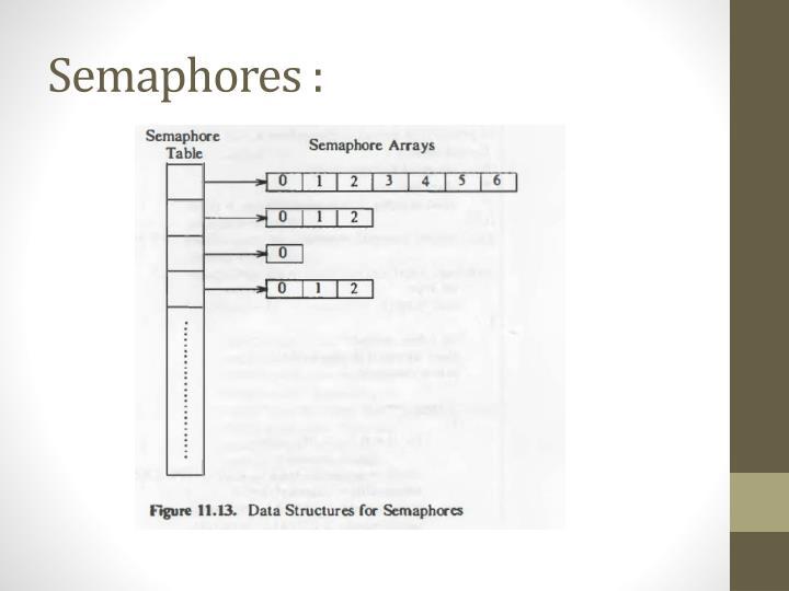 Semaphores :