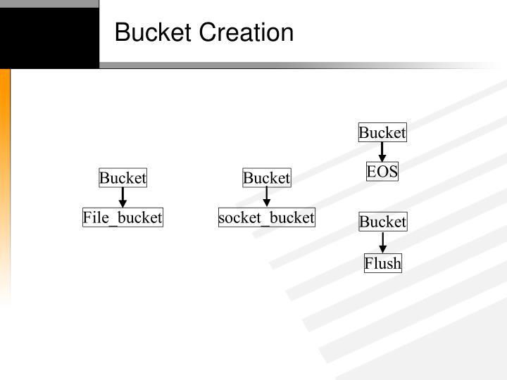 Bucket Creation