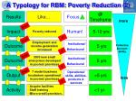 a typology for rbm poverty reduction 21