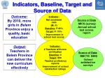 indicators baseline target and source of data