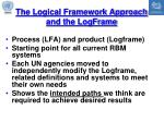 the logical framework approach and the logframe