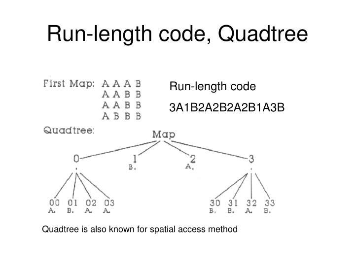 Run-length code, Quadtree