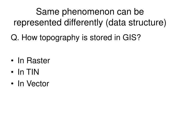 Same phenomenon can be represented differently (data structure)