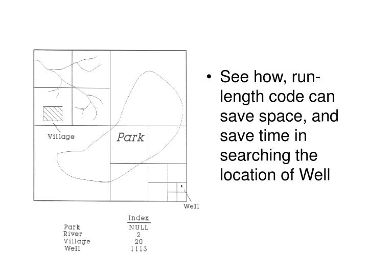 See how, run-length code can save space, and save time in searching the location of Well