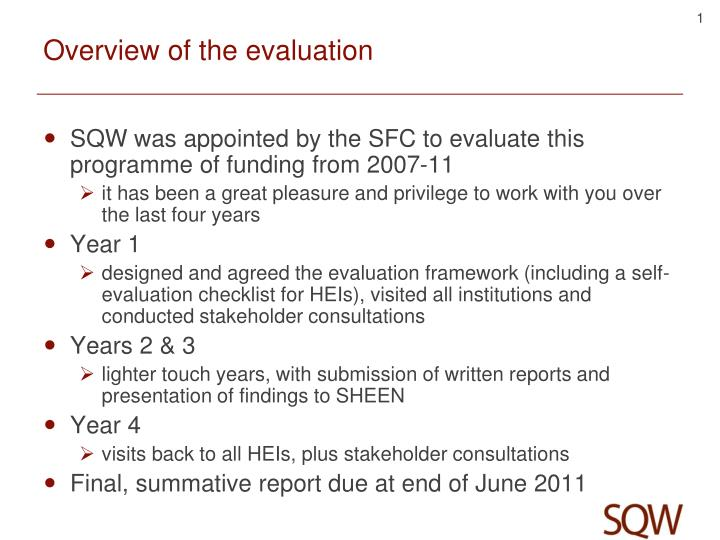 Overview of the evaluation