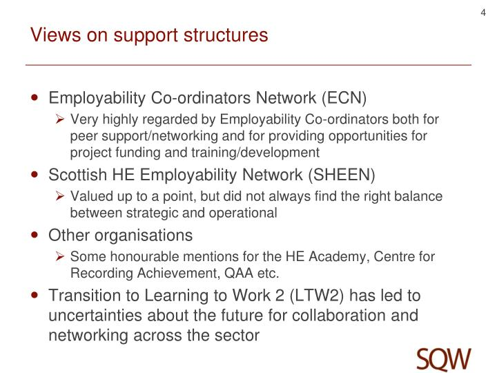 Views on support structures