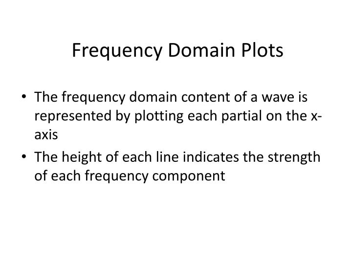Frequency Domain Plots