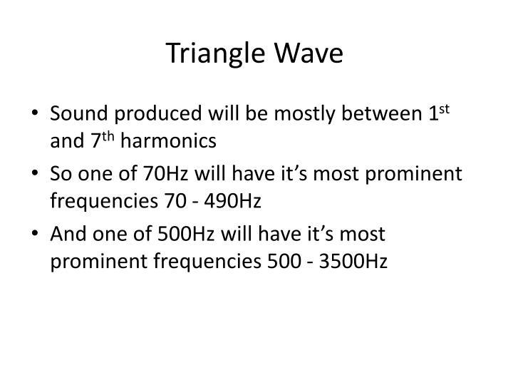 Triangle Wave