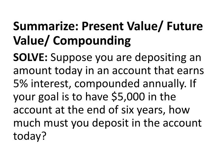 future value of a series of deposits