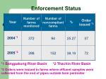 enforcement status