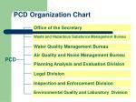 pcd organization chart